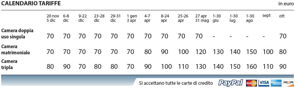 calendario_tariffe9